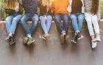 Особенности акцентуации характера в подростковом возрасте