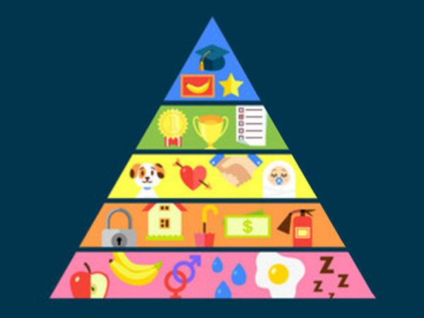 Рисунок пирамиды потребностей